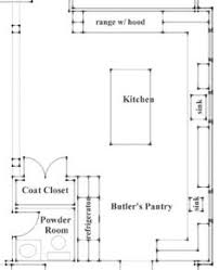 interior house layout plans house style pinterest house