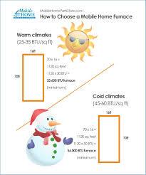 mobile home repair 7 major fixes you can do yourself mobile