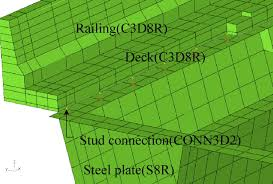 finite element modeling of twin steel box girder bridges for