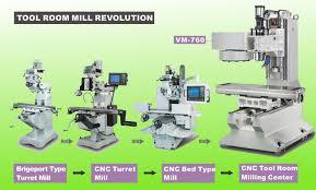 milling machine bed type cnc machining center bridgeport machine parts