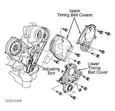 1996 honda accord serpentine belt routing and timing belt diagrams