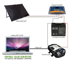 how to build diy portable solar generators quickly