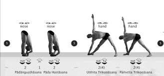 surya namaskara b the second sun salutation in ashtanga yoga