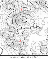how to read topographic maps interpreting a topographic map