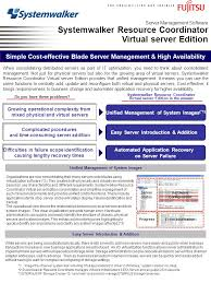 automated application recovery on server failure server management