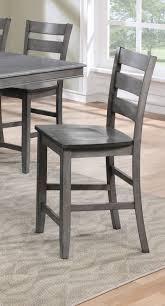 bar stools jacksonville greenville goldsboro new bern rocky