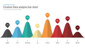 bar chart template blank bar chart template by nomeshk teaching