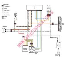 yamaha wolverine engine diagram yamaha wiring diagram instructions