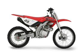 motocross bikes 50cc 1526x1018px 649441 dirt bike 289 kb 07 03 2015 by buttafly