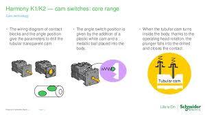 harmony k cam switch briefing