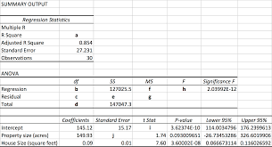 summary output regression statistics multiple r r square a