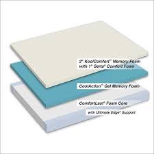 Serta Comfort Mattress Serta Icomfort Insight Mattress