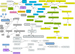 Geologic Time Scale Worksheet Roadmap For Creating The Semantic Ontologic Infrastructure For The