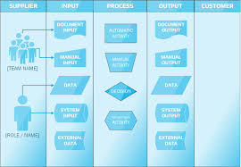 Sipoc Template Excel Sipoc Diagram How To Bring Suppliers And Customers Together