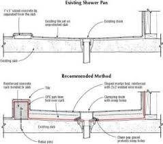 shower pan on a slab jlc slab repair shower bath