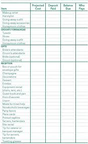 wedding planning on a budget wedding budget checklist paso evolist co