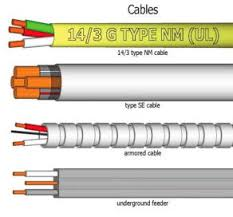 basic electrical for wiring for house wire types sizes and fire
