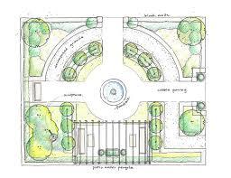 25 beautiful garden design plans ideas on pinterest small
