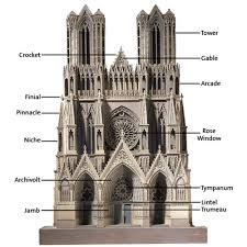 wood and card model of the west front of notre dame cathedral