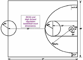 25 best outdoor basketball court ideas on pinterest backyard