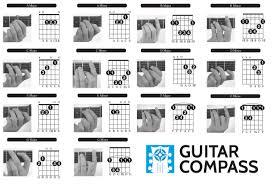 guitar chords for beginners free chord chart diagram u0026 video