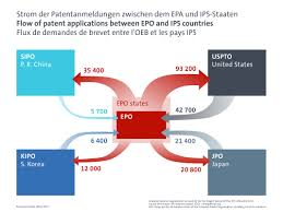 epo epo annual report epo grants record number of european