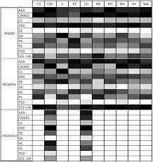 comparison of stochastic optimization algorithms in hydrological