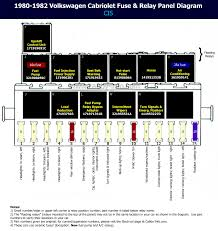 skoda octavia fuse box layout wiring diagram simonand
