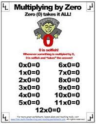 best 25 zero property of multiplication ideas on pinterest what