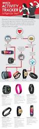 158 best technology and gadgets images on pinterest cool stuff