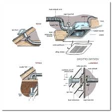 where do bathroom fans vent to bathroom exhaust fan vent the alternative bathroom does not instead