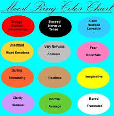 mood colors meanings mood ring color meanings mood ring colors and meanings chart