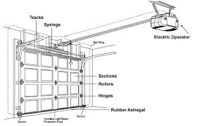 Overhead Door Track Garage Door Repair 24 Hour Houston Tx Katy Tx Cypress Tx
