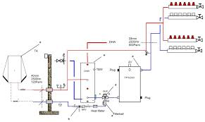 electric underfloor heating wiring diagram convert radiator to