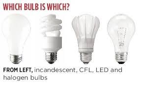 recycle halogen light bulbs feeling a bit in the dark about lightbulbs portland press herald