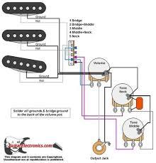 yamaha g2 wiring diagram wiring diagrams