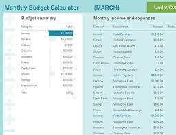Budget Calculator Spreadsheet by Budget Calculator Office Templates