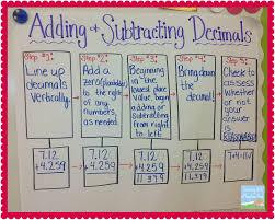 adding and subtracting decimals activities u0026 freebies teaching