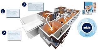 ducted gas heating systems brivis australia