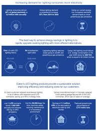 29 best lighting infographics images on pinterest infographics