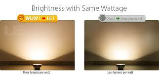 20w led flood light warm white 200w halogen bulbs equiv le