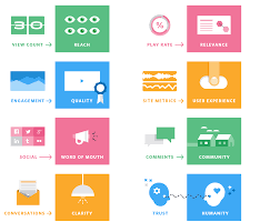 What Your Favourite Colour Says About You Guide To Video Metrics Wistia