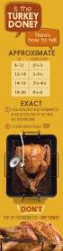 how much turkey per person for thanksgiving 17 best images about thanksgiving tips on pinterest vegetarian