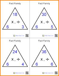 7 fact families multiplication media resumed