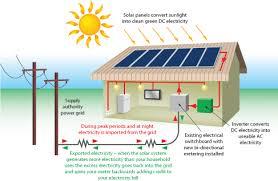 how does solar power work solar energy production solar