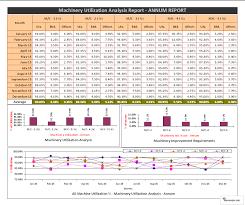 utilization report template machinery utilization analysis report format