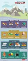 fun facts about canada infographic