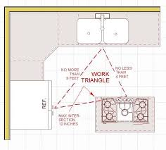 kitchen triangle design with island the thirty one kitchen design illustrated homeowner guide
