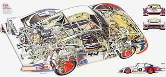 porsche 904 chassis porsche 935 78 chassis 006 porsche cars history