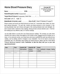monitoring visit report template sle blood pressure chart template 9 free documents in pdf word